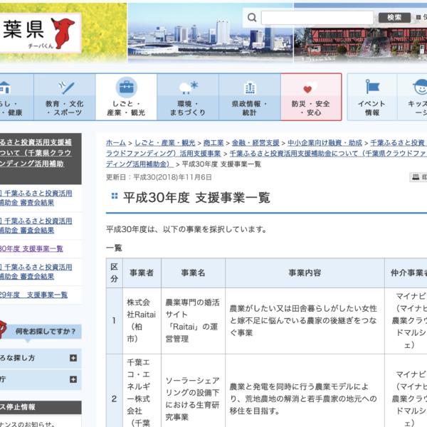 千葉県クラウドファンディング活用補助金支援事業に認定